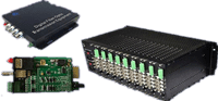 Communication device main board based on HI-Frequency Microwave PCB and Multi-layer PTFE PCB